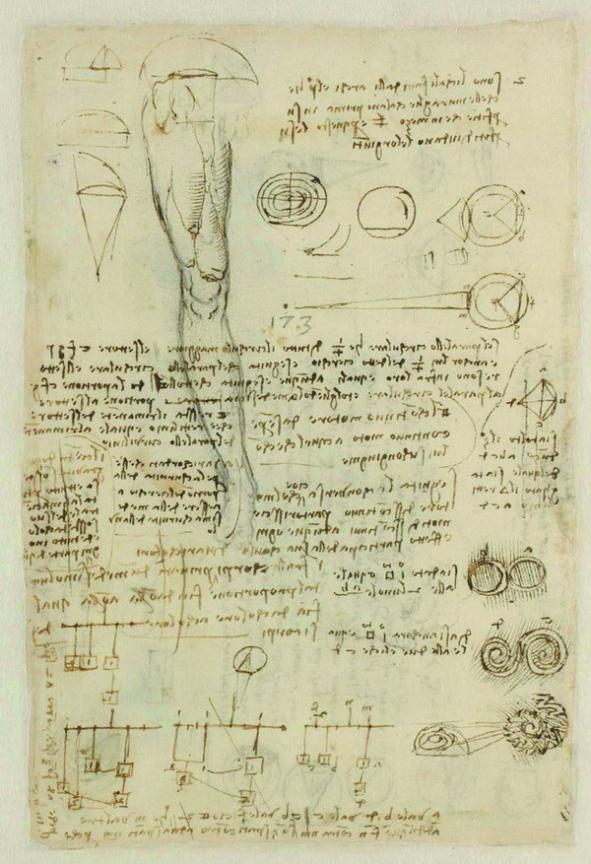 Leoanrdo Codice Atlantico Ambrosiana