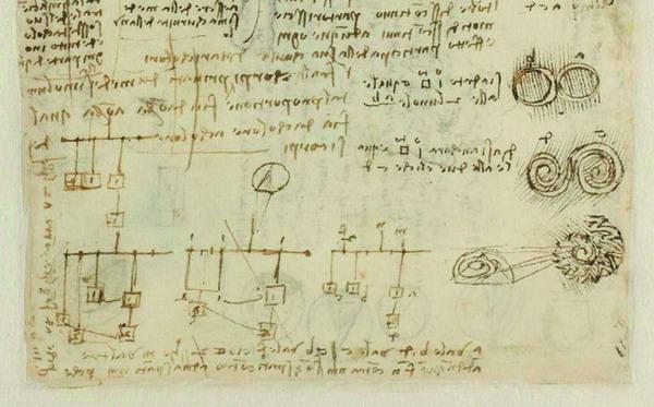 Leonardo Codice Atlantico Ambrosiana