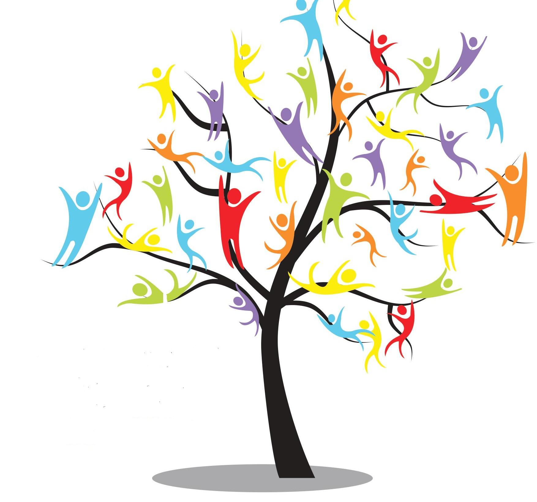 albero dell'inclsuione
