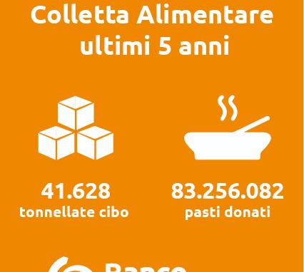 infografica colletta